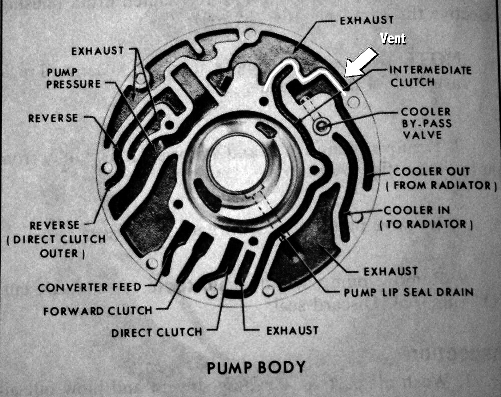 gm automatic transmission diagrams | gm square body - 1973 ... 700r4 pump diagram 700r4 wiring diagram non computer #1